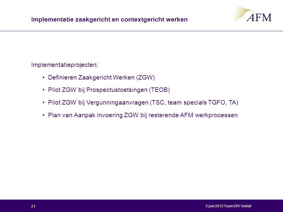 Implementatie zaakgericht en contextgericht werken Implementatieprojecten: Definieren Zaakgericht Werken (ZGW) Pilot ZGW bij Prospectustoetsingen (TEO
