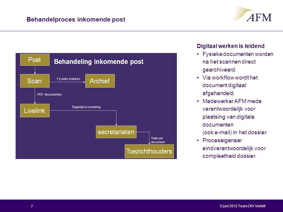 Behandelproces inkomende post Digitaal werken is leidend Fysieke documenten worden na het scannen direct gearchiveerd. Via workflow wordt het document