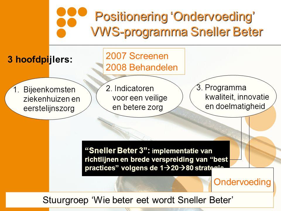 Positionering 'Ondervoeding' VWS-programma Sneller Beter 1.Bijeenkomsten ziekenhuizen en eerstelijnszorg 2. Indicatoren voor een veilige en betere zor