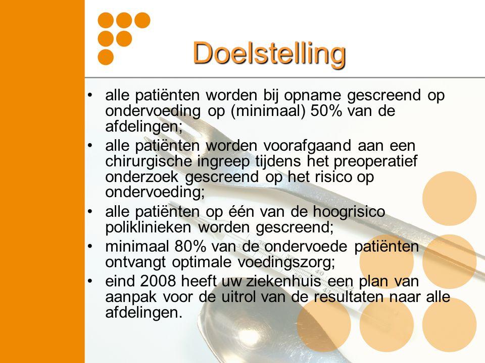 Doelstelling alle patiënten worden bij opname gescreend op ondervoeding op (minimaal) 50% van de afdelingen; alle patiënten worden voorafgaand aan een chirurgische ingreep tijdens het preoperatief onderzoek gescreend op het risico op ondervoeding; alle patiënten op één van de hoogrisico poliklinieken worden gescreend; minimaal 80% van de ondervoede patiënten ontvangt optimale voedingszorg; eind 2008 heeft uw ziekenhuis een plan van aanpak voor de uitrol van de resultaten naar alle afdelingen.