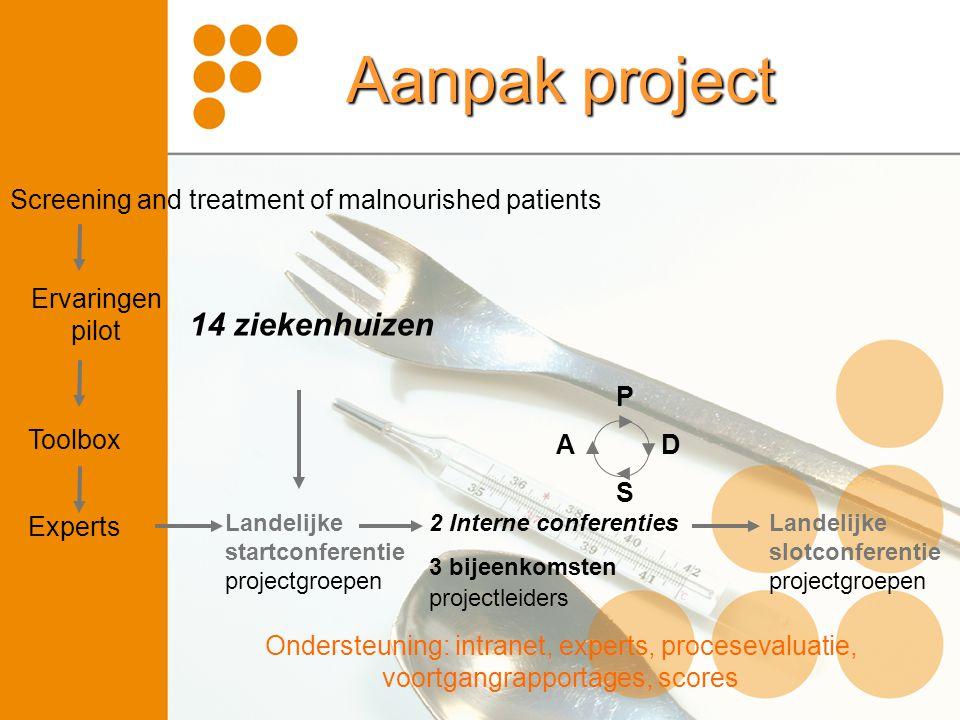 Ervaringen pilot Experts 14 ziekenhuizen Landelijke startconferentie projectgroepen 2 Interne conferenties 3 bijeenkomsten projectleiders Landelijke s
