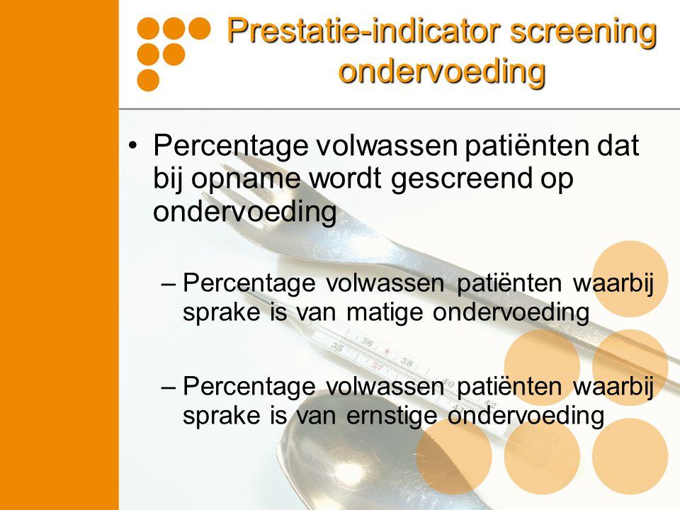 Prestatie-indicator screening ondervoeding Percentage volwassen patiënten dat bij opname wordt gescreend op ondervoeding –Percentage volwassen patiënten waarbij sprake is van matige ondervoeding –Percentage volwassen patiënten waarbij sprake is van ernstige ondervoeding