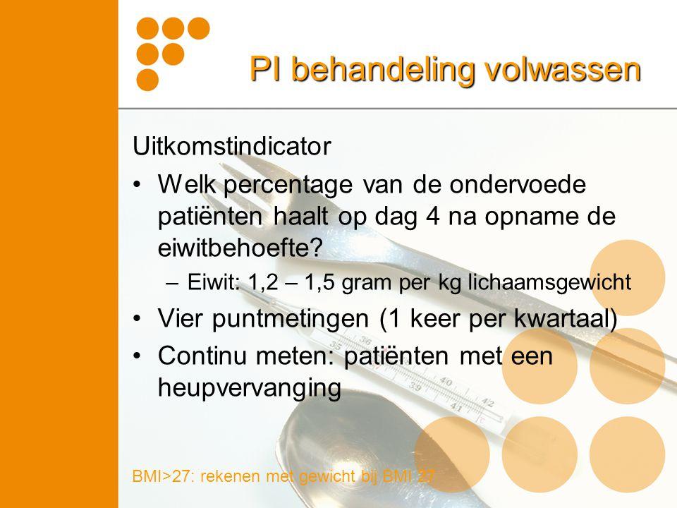 PI behandeling volwassen Uitkomstindicator Welk percentage van de ondervoede patiënten haalt op dag 4 na opname de eiwitbehoefte.