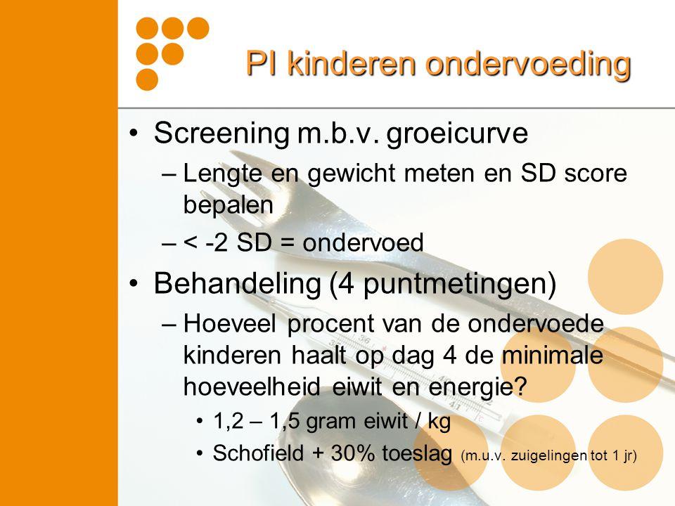 PI kinderen ondervoeding Screening m.b.v. groeicurve –Lengte en gewicht meten en SD score bepalen –< -2 SD = ondervoed Behandeling (4 puntmetingen) –H