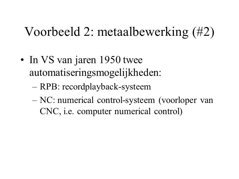 Voorbeeld 2: metaalbewerking (#2) In VS van jaren 1950 twee automatiseringsmogelijkheden: –RPB: recordplayback-systeem –NC: numerical control-systeem (voorloper van CNC, i.e.