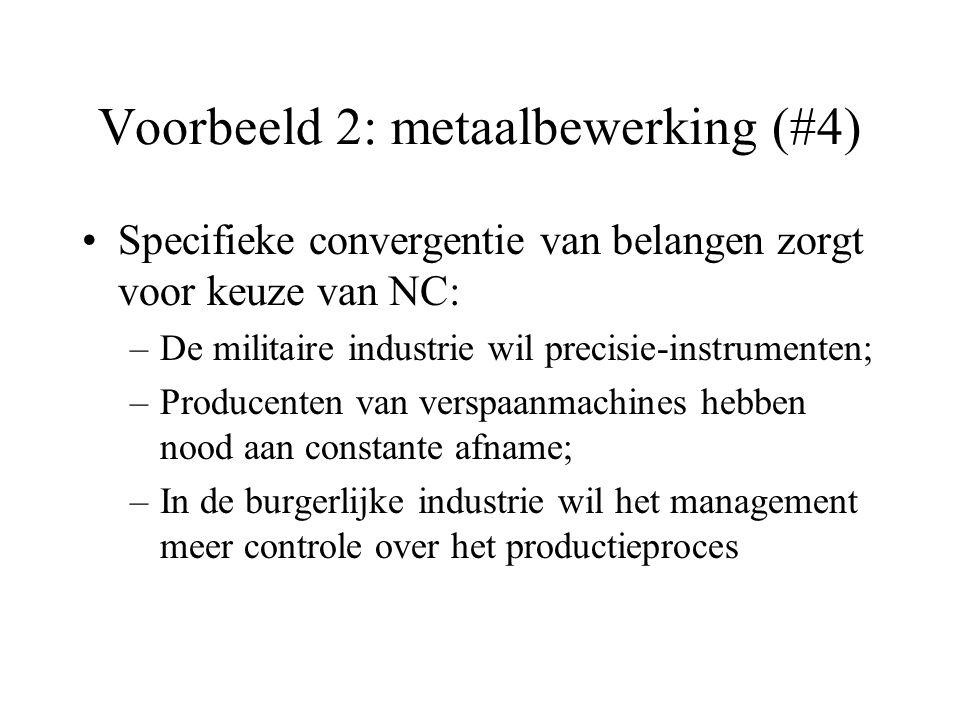 Voorbeeld 2: metaalbewerking (#4) Specifieke convergentie van belangen zorgt voor keuze van NC: –De militaire industrie wil precisie-instrumenten; –Producenten van verspaanmachines hebben nood aan constante afname; –In de burgerlijke industrie wil het management meer controle over het productieproces