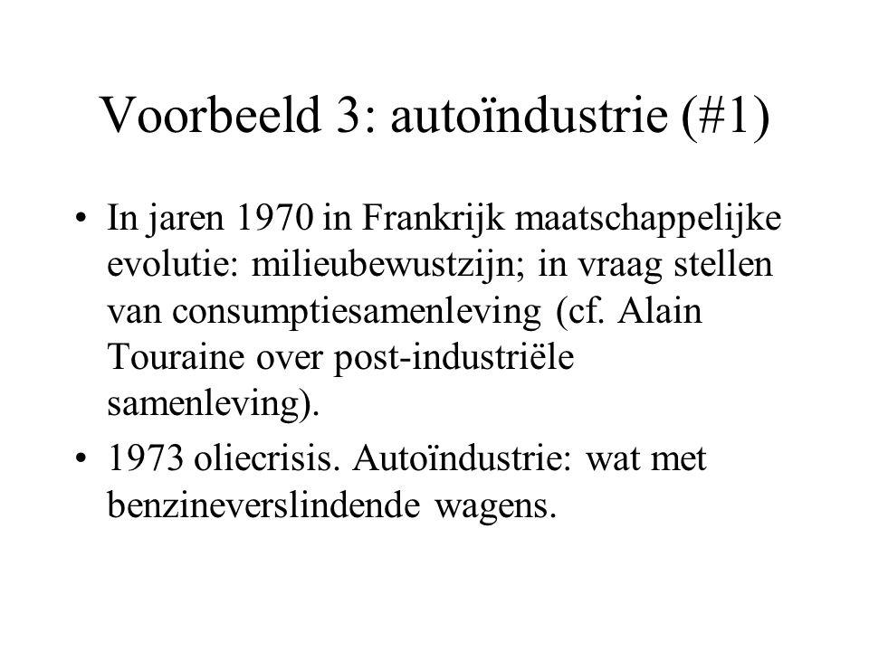 Voorbeeld 3: autoïndustrie (#1) In jaren 1970 in Frankrijk maatschappelijke evolutie: milieubewustzijn; in vraag stellen van consumptiesamenleving (cf.