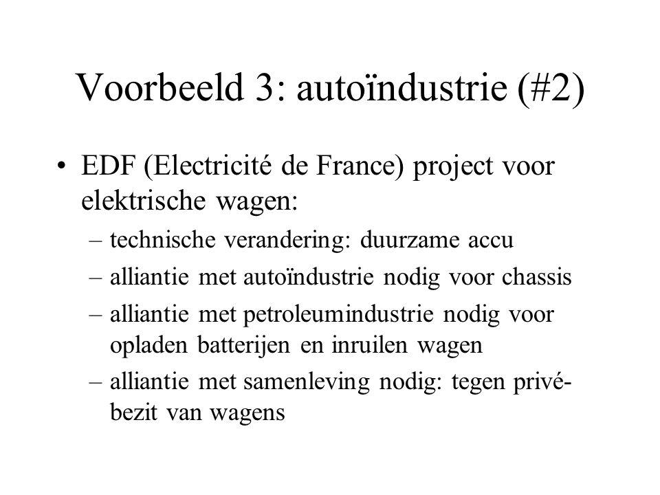 Voorbeeld 3: autoïndustrie (#2) EDF (Electricité de France) project voor elektrische wagen: –technische verandering: duurzame accu –alliantie met autoïndustrie nodig voor chassis –alliantie met petroleumindustrie nodig voor opladen batterijen en inruilen wagen –alliantie met samenleving nodig: tegen privé- bezit van wagens