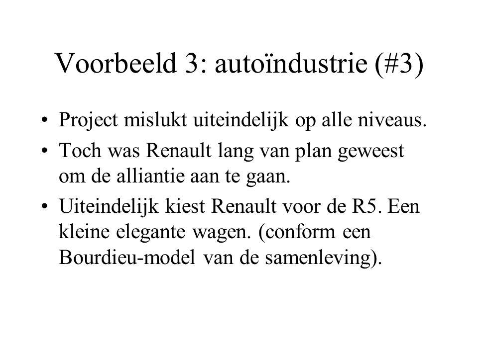 Voorbeeld 3: autoïndustrie (#3) Project mislukt uiteindelijk op alle niveaus.