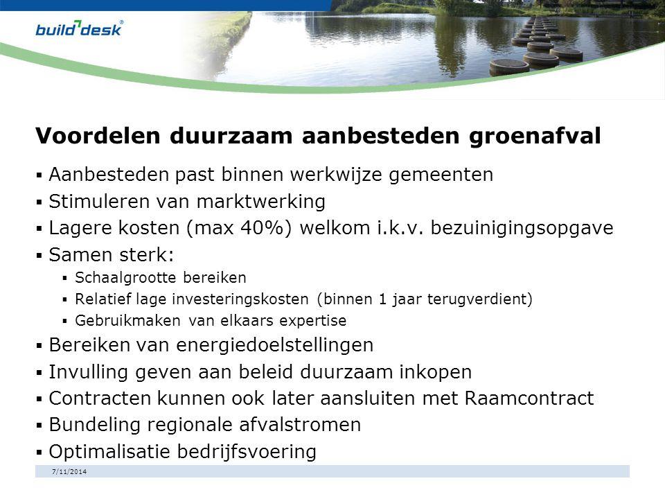 Voordelen duurzaam aanbesteden groenafval  Aanbesteden past binnen werkwijze gemeenten  Stimuleren van marktwerking  Lagere kosten (max 40%) welkom