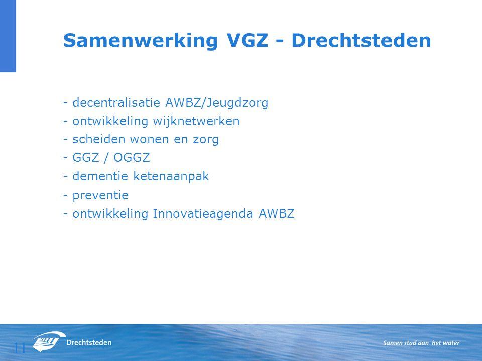 Samenwerking VGZ - Drechtsteden - decentralisatie AWBZ/Jeugdzorg - ontwikkeling wijknetwerken - scheiden wonen en zorg - GGZ / OGGZ - dementie ketenaanpak - preventie - ontwikkeling Innovatieagenda AWBZ 11
