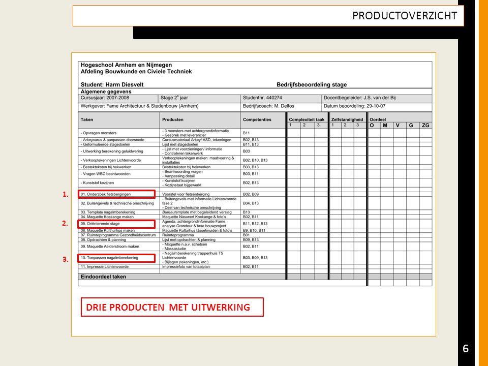 6 PRODUCTOVERZICHT 3. 1. 2. DRIE PRODUCTEN MET UITWERKING