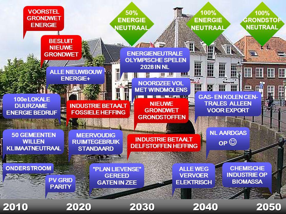 2010 2020 2030 2040 2050 100% ENERGIE NEUTRAAL 100% GRONDSTOF NEUTRAAL PV GRID PARITY ONDERSTROOM 50 GEMEENTEN WILLEN KLIMAATNEUTRAAL VOORSTEL GRONDWET ENERGIE BESLUIT NIEUWE GRONDWET ALLE NIEUWBOUW ENERGIE+ MEERVOUDIG RUIMTEGEBRUIK STANDAARD PLAN LIEVENSE GEREED GATEN IN ZEE NOORDZEE VOL MET WINDMOLENS INDUSTRIE BETAALT DELFSTOFFEN HEFFING ALLE WEG VERVOER ELEKTRISCH GAS- EN KOLEN CEN- TRALES ALLEEN VOOR EXPORT CHEMISCHE INDUSTRIE OP BIOMASSA NIEUWE GRONDWET GRONDSTOFFEN 50% ENERGIE NEUTRAAL INDUSTRIE BETAALT FOSSIELE HEFFING NL AARDGAS OP 100e LOKALE DUURZAME ENERGIE BEDRIJF ENERGIENEUTRALE OLYMPISCHE SPELEN 2028 IN NL