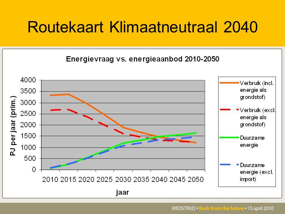 Routekaart Klimaatneutraal 2040