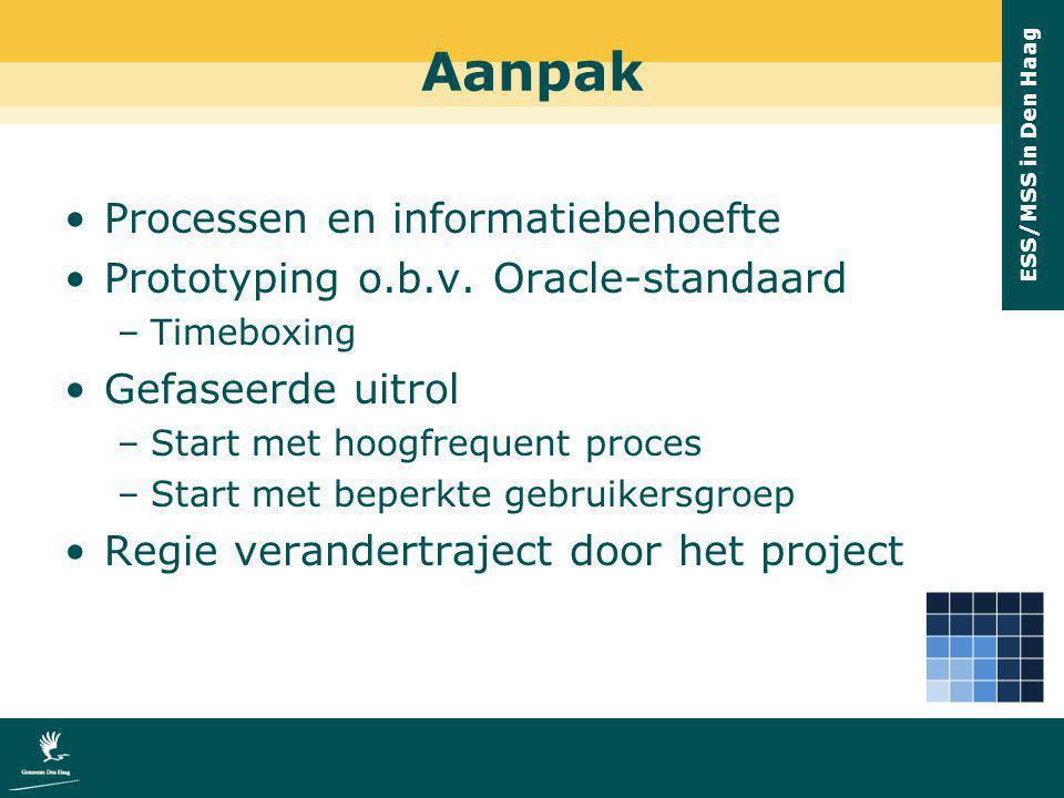 ESS/MSS in Den Haag Aanpak Processen en informatiebehoefte Prototyping o.b.v. Oracle-standaard –Timeboxing Gefaseerde uitrol –Start met hoogfrequent p