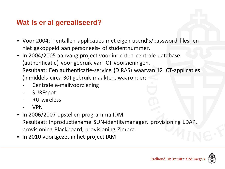 Wat is er al gerealiseerd? Voor 2004: Tientallen applicaties met eigen userid's/password files, en niet gekoppeld aan personeels- of studentnummer. In