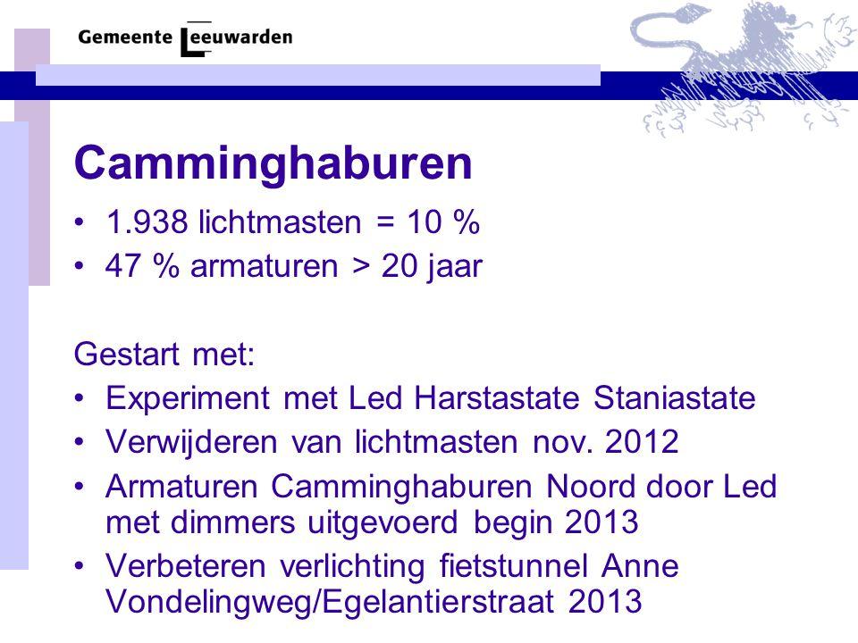 Camminghaburen 1.938 lichtmasten = 10 % 47 % armaturen > 20 jaar Gestart met: Experiment met Led Harstastate Staniastate Verwijderen van lichtmasten n