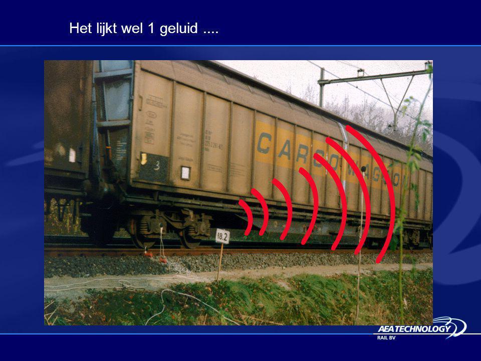 Bronscheidingsmethoden en toepassingen Pieter Dings
