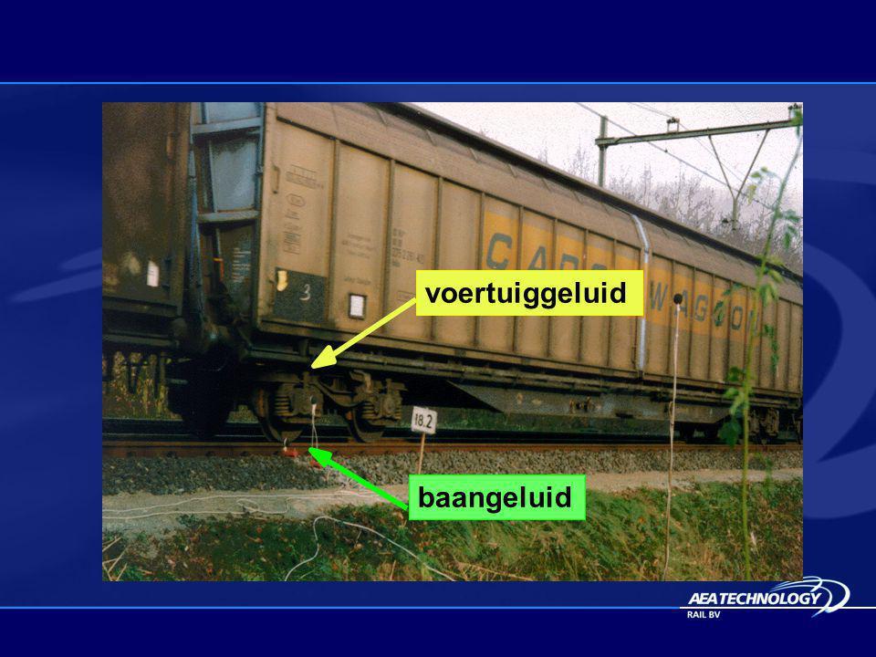 Maar er zijn meerdere verantwoordelijkheden: is het het wiel of is het de rail?