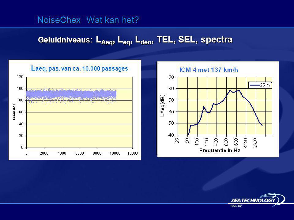 Meetmethoden NoiseChex: Een automatisch meetsysteem dat continu het geluidniveau van passerende treinen registreert Operationeel vanaf maart 2002 nabij Bunnik (Utrecht-Arnhem)