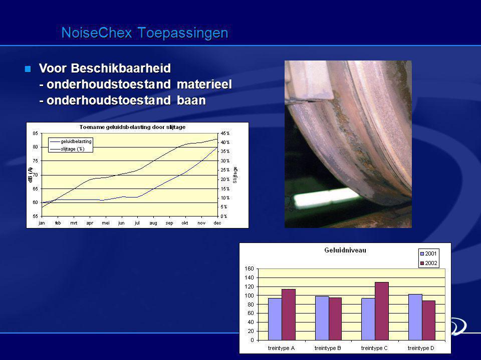 NoiseChex Toepassingen Milieunormering - Bewaken geluidproductie- plafonds - Controle rekenmethode - Booggeluid Milieunormering - Bewaken geluidproductie- plafonds - Controle rekenmethode - Booggeluid