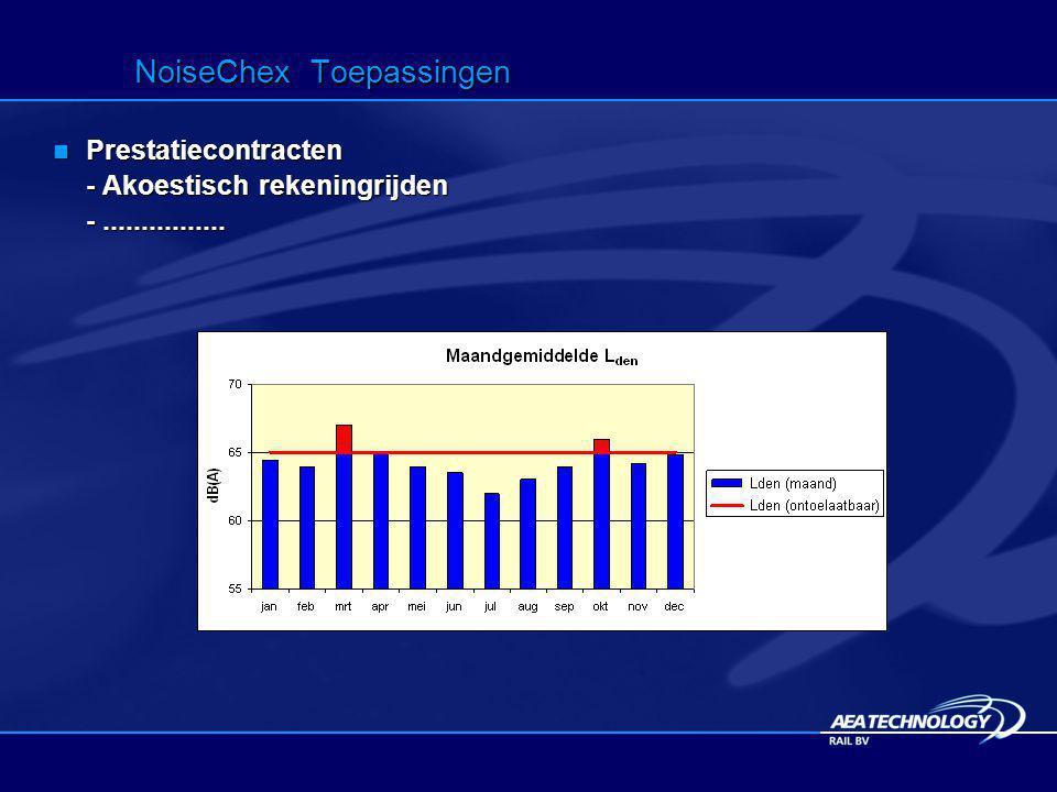 NoiseChex Toepassingen Voor Beschikbaarheid - onderhoudstoestand materieel - onderhoudstoestand baan Voor Beschikbaarheid - onderhoudstoestand materieel - onderhoudstoestand baan