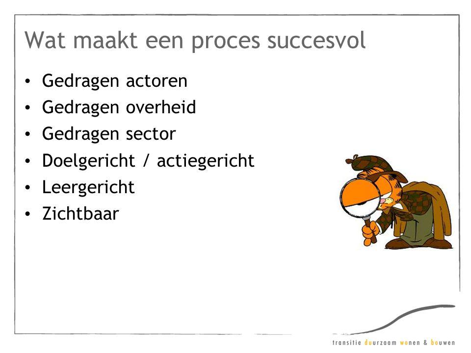 Wat maakt een proces succesvol Gedragen actoren Gedragen overheid Gedragen sector Doelgericht / actiegericht Leergericht Zichtbaar