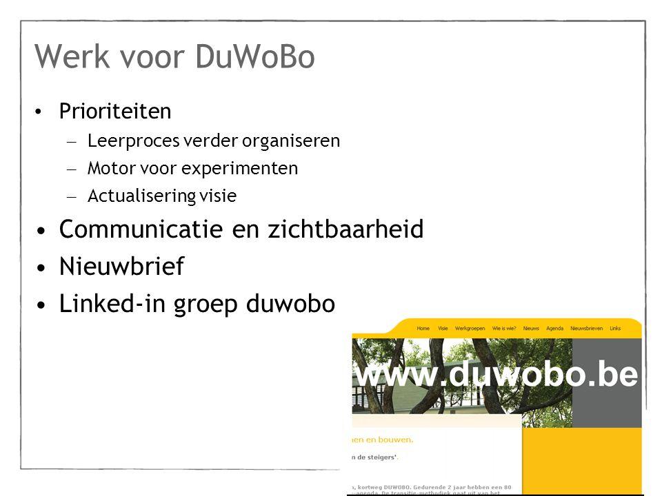 Werk voor DuWoBo Prioriteiten – Leerproces verder organiseren – Motor voor experimenten – Actualisering visie Communicatie en zichtbaarheid Nieuwbrief Linked-in groep duwobo
