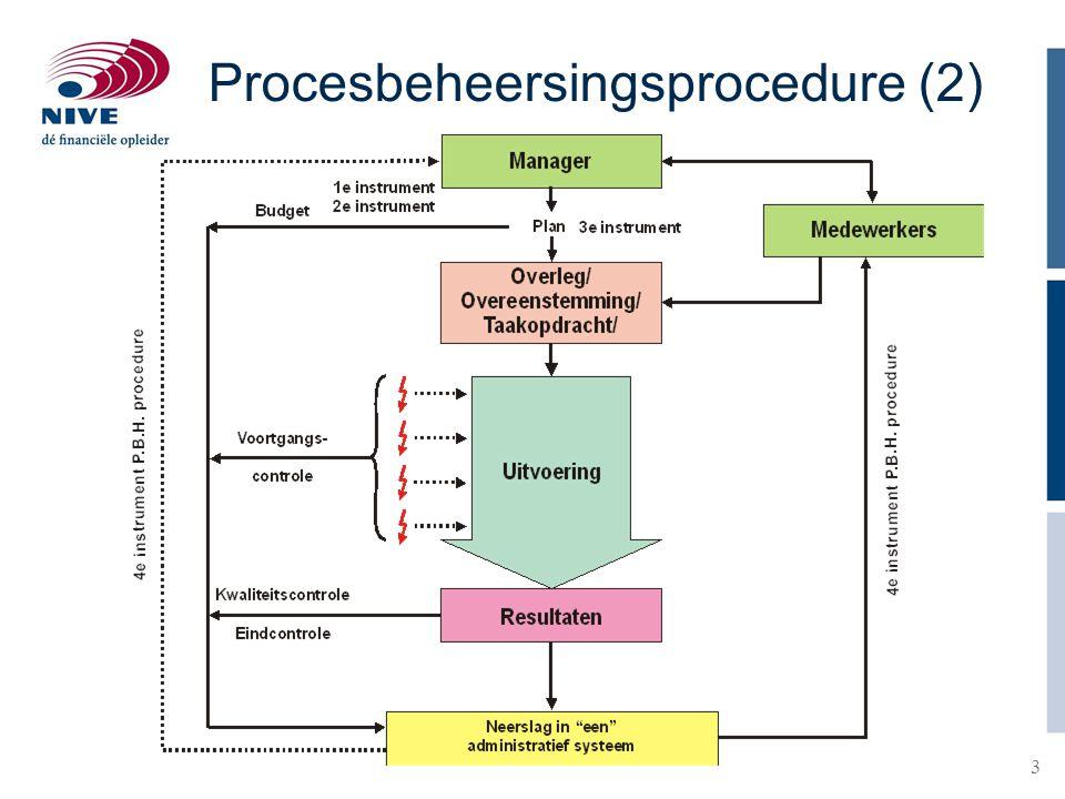 3 Procesbeheersingsprocedure (2)