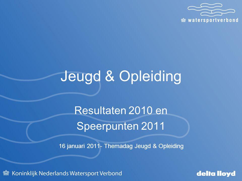 Jeugd & Opleiding Resultaten 2010 en Speerpunten 2011 16 januari 2011- Themadag Jeugd & Opleiding