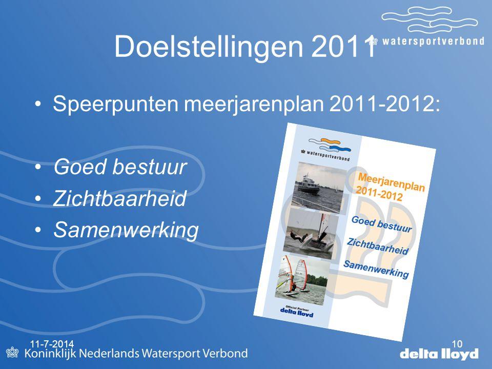 11-7-201410 Doelstellingen 2011 Speerpunten meerjarenplan 2011-2012: Goed bestuur Zichtbaarheid Samenwerking
