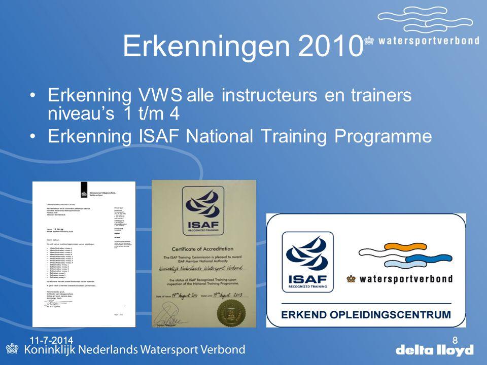 Erkenningen 2010 Erkenning VWS alle instructeurs en trainers niveau's 1 t/m 4 Erkenning ISAF National Training Programme 11-7-20148