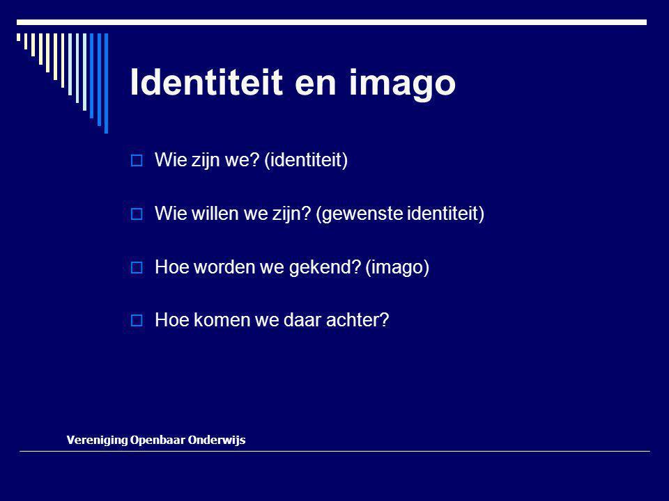 Identiteit en imago  Wie zijn we. (identiteit)  Wie willen we zijn.