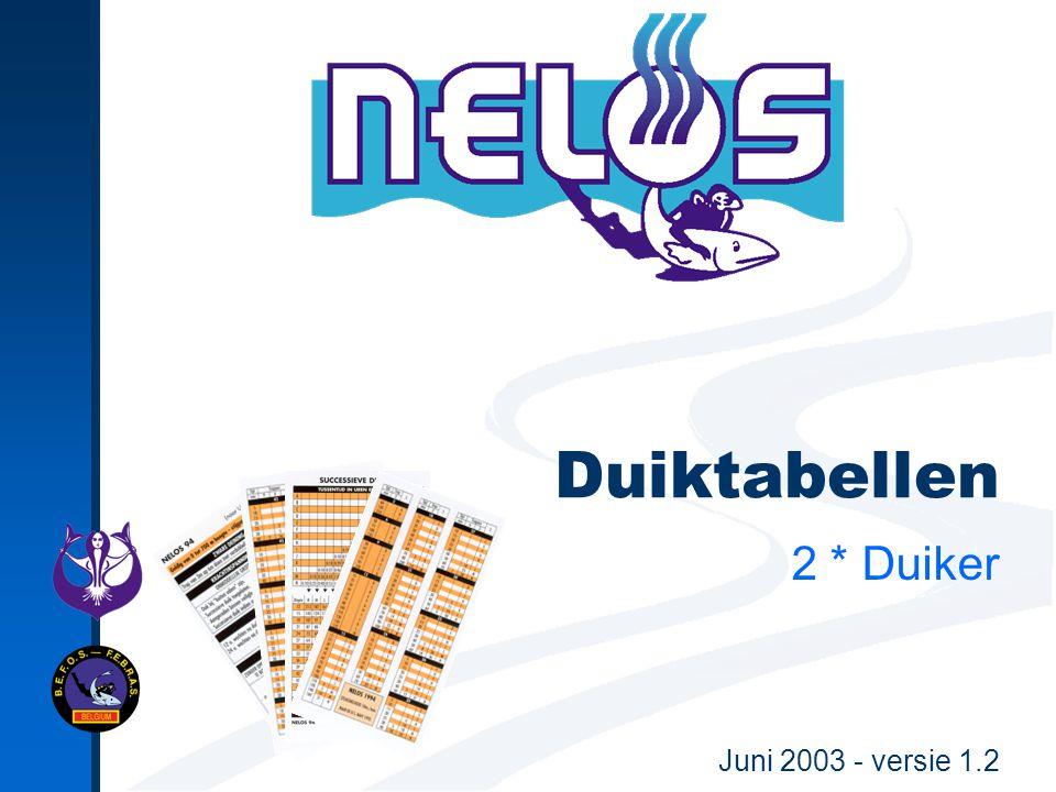 Juni 2003 - versie 1.2 Duiktabellen 2 * Duiker