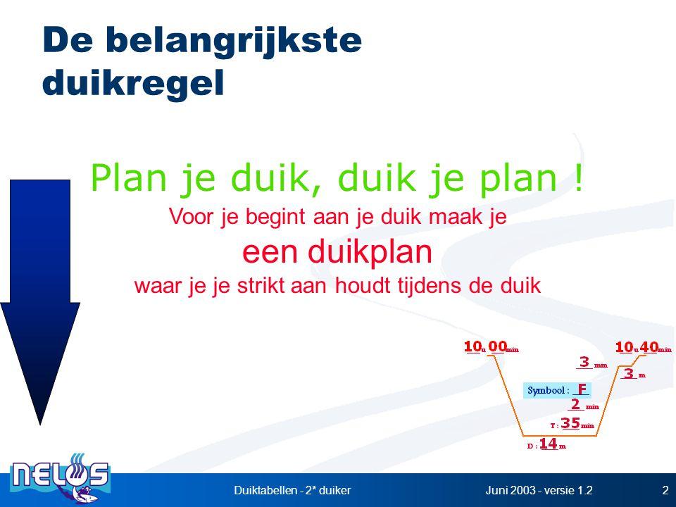 Juni 2003 - versie 1.2Duiktabellen - 2* duiker2 De belangrijkste duikregel Plan je duik, duik je plan ! Voor je begint aan je duik maak je een duikpla