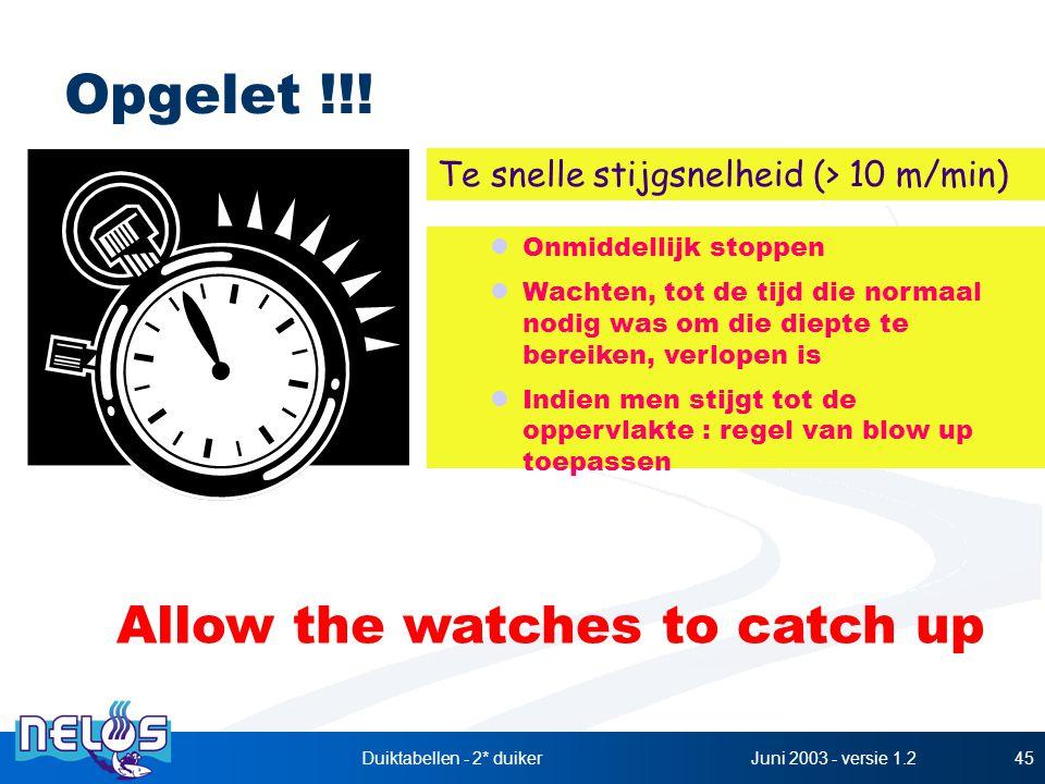 Juni 2003 - versie 1.2Duiktabellen - 2* duiker45 Opgelet !!! Onmiddellijk stoppen Wachten, tot de tijd die normaal nodig was om die diepte te bereiken