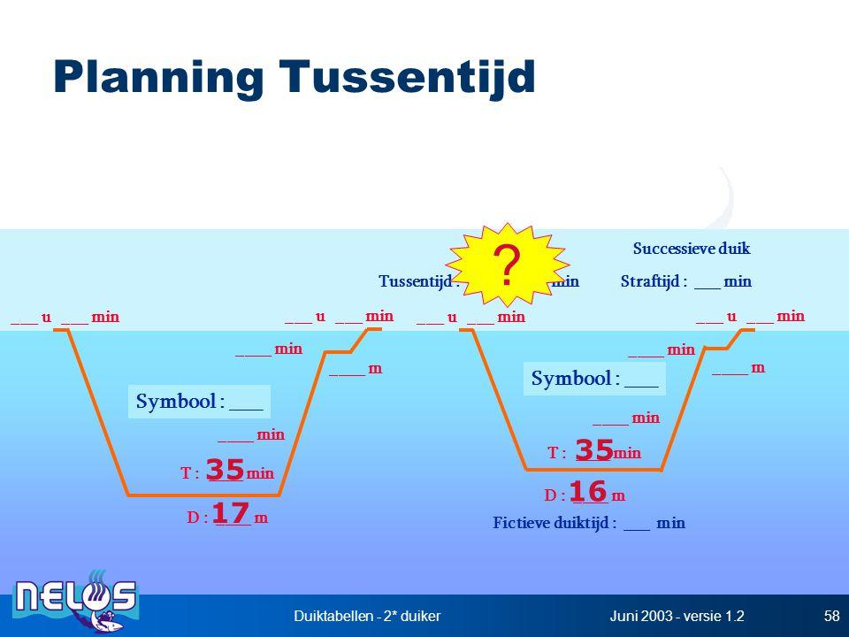 Juni 2003 - versie 1.2Duiktabellen - 2* duiker58 Planning Tussentijd D : ____ m T : ____ min ___ u ___ min ____ min ____ m ____ min ___ u ___ min Tuss