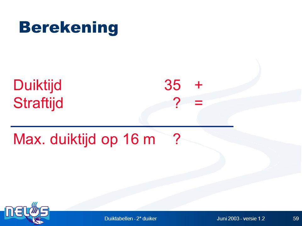 Juni 2003 - versie 1.2Duiktabellen - 2* duiker59 Berekening Duiktijd 35 + Straftijd ?= Max. duiktijd op 16 m ?