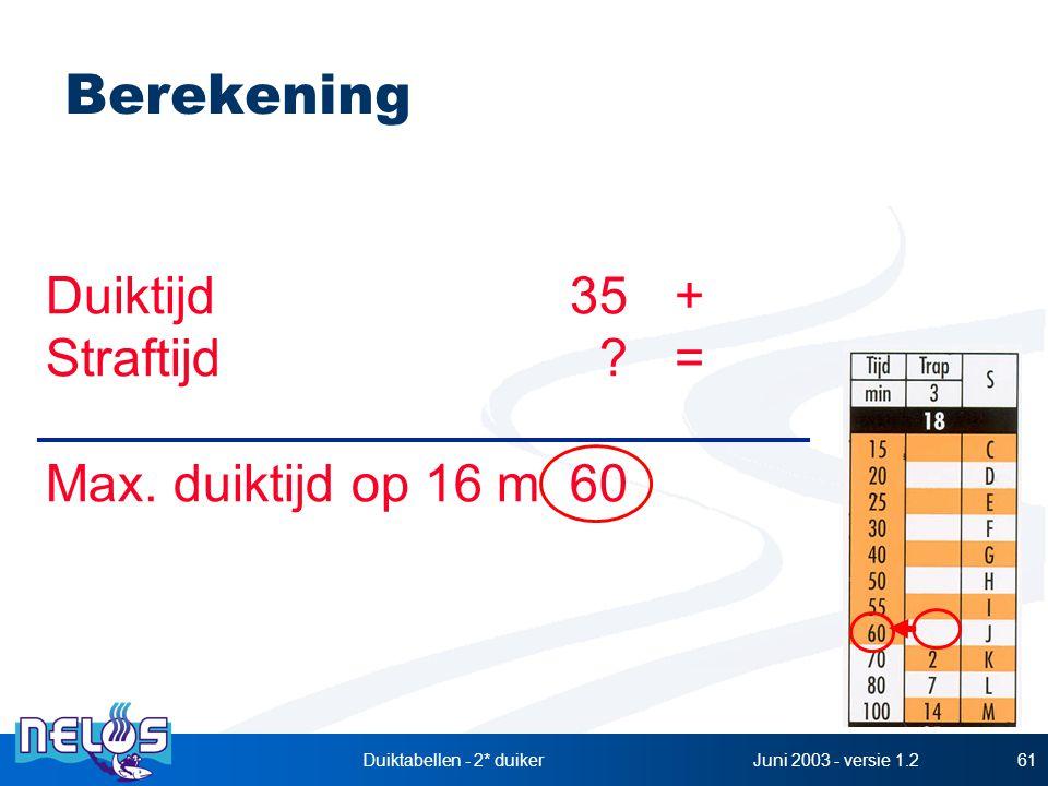 Juni 2003 - versie 1.2Duiktabellen - 2* duiker61 Berekening Duiktijd 35 + Straftijd ?= Max. duiktijd op 16 m60