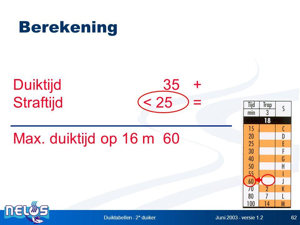 Juni 2003 - versie 1.2Duiktabellen - 2* duiker62 Berekening Duiktijd 35 + Straftijd < 25= Max. duiktijd op 16 m60