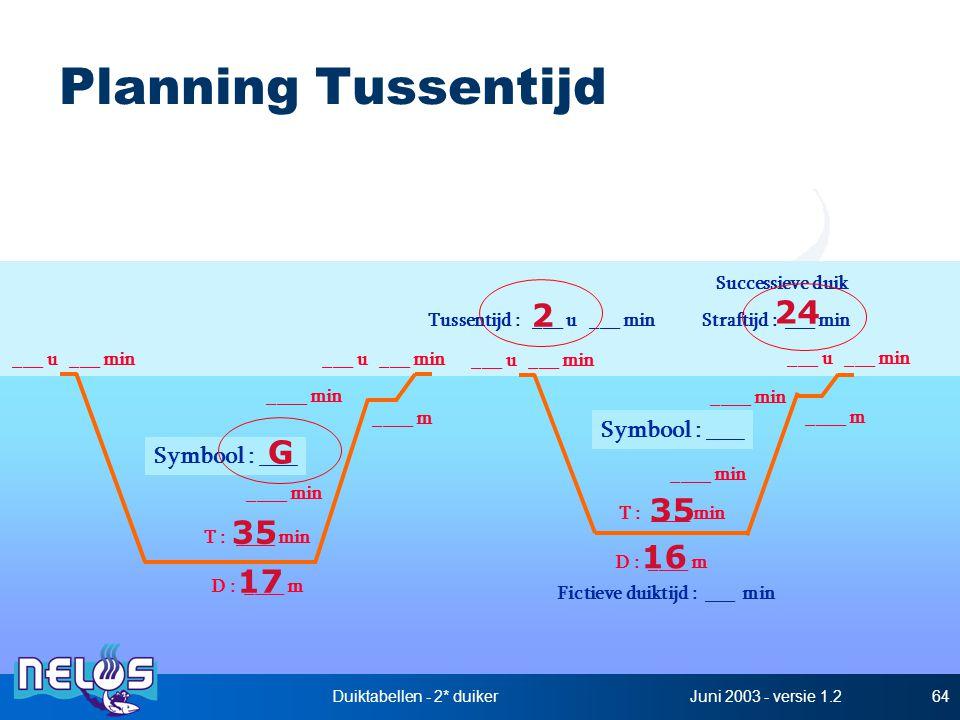 Juni 2003 - versie 1.2Duiktabellen - 2* duiker64 Planning Tussentijd D : ____ m T : ____ min ___ u ___ min ____ min ____ m ____ min ___ u ___ min Tuss