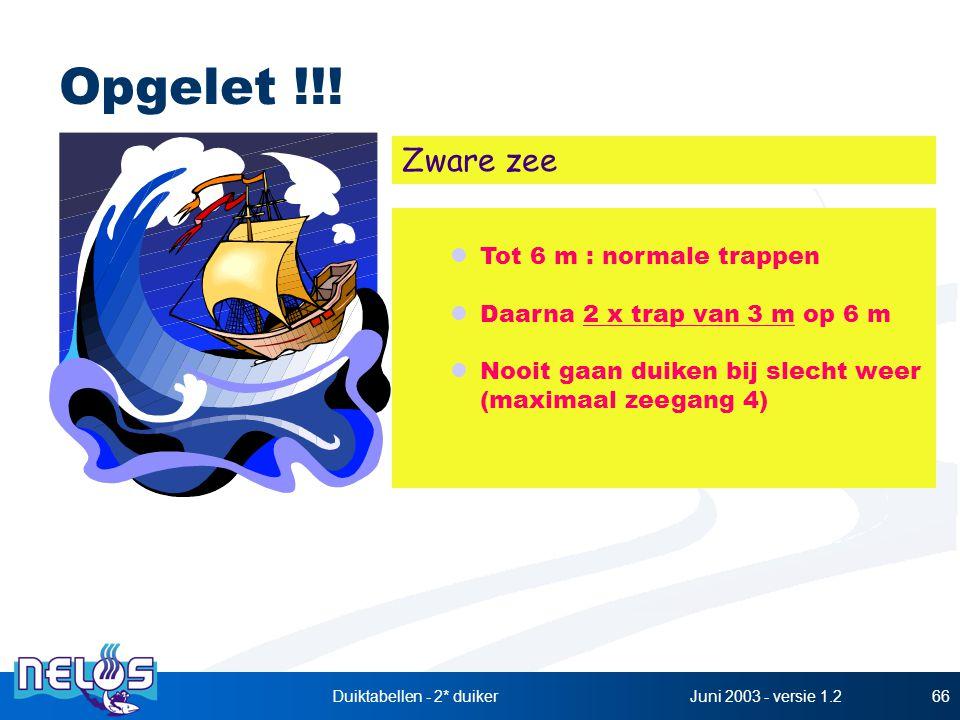 Juni 2003 - versie 1.2Duiktabellen - 2* duiker66 Opgelet !!! Tot 6 m : normale trappen Daarna 2 x trap van 3 m op 6 m Nooit gaan duiken bij slecht wee