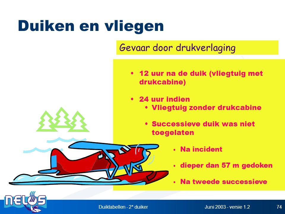 Juni 2003 - versie 1.2Duiktabellen - 2* duiker74 Duiken en vliegen 12 uur na de duik (vliegtuig met drukcabine) 24 uur indien Vliegtuig zonder drukcab