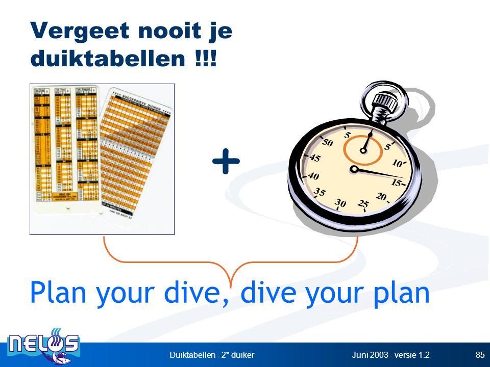 Juni 2003 - versie 1.2Duiktabellen - 2* duiker85 Vergeet nooit je duiktabellen !!! + Plan your dive, dive your plan