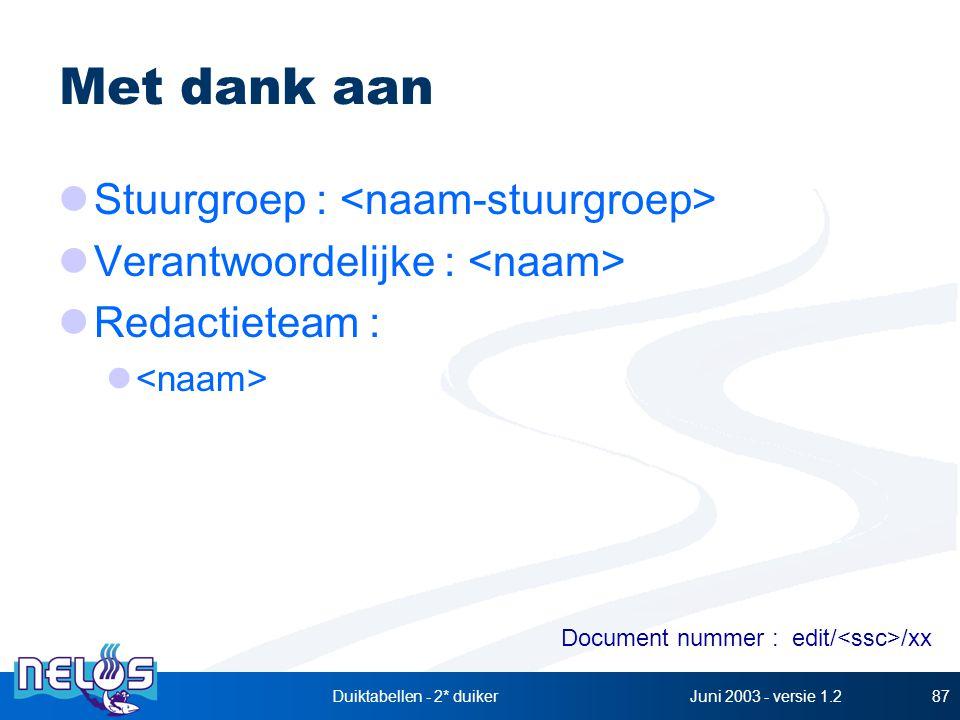 Juni 2003 - versie 1.2Duiktabellen - 2* duiker87 Met dank aan Stuurgroep : Verantwoordelijke : Redactieteam : Document nummer : edit/ /xx