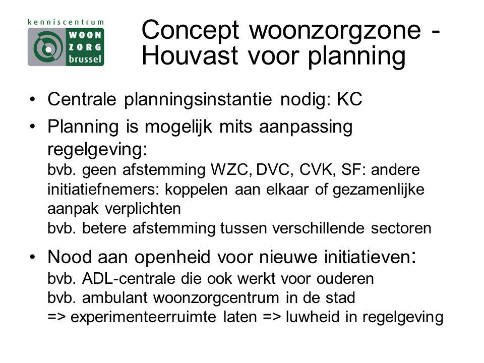 Concept woonzorgzone - Houvast voor planning Centrale planningsinstantie nodig: KC Planning is mogelijk mits aanpassing regelgeving: bvb.