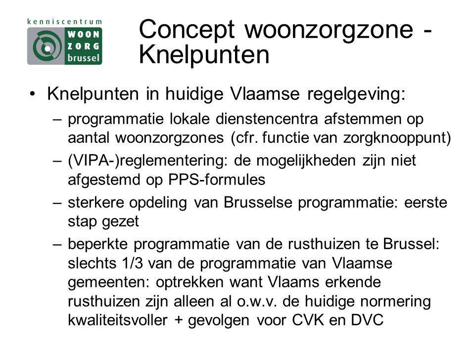 Concept woonzorgzone - Knelpunten Knelpunten in huidige Vlaamse regelgeving: –programmatie lokale dienstencentra afstemmen op aantal woonzorgzones (cfr.
