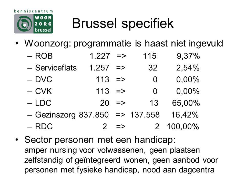 Brussel specifiek Woonzorg: programmatie is haast niet ingevuld –ROB 1.227 => 115 9,37% –Serviceflats 1.257 => 32 2,54% –DVC 113 => 0 0,00% –CVK 113 => 0 0,00% –LDC 20 => 13 65,00% –Gezinszorg 837.850 => 137.558 16,42% –RDC 2 => 2 100,00% Sector personen met een handicap: amper nursing voor volwassenen, geen plaatsen zelfstandig of geïntegreerd wonen, geen aanbod voor personen met fysieke handicap, nood aan dagcentra