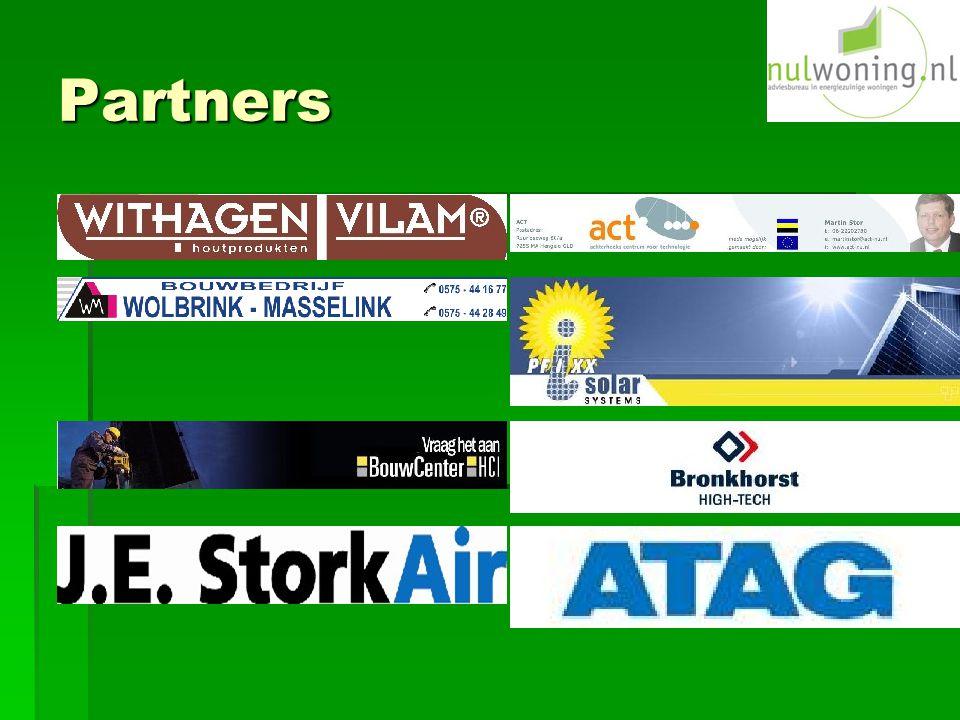 Energie manager  Electrisch  Termisch  Huis  Wijk