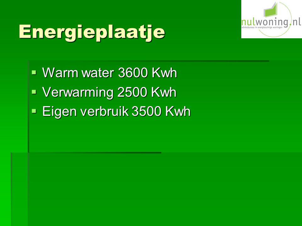 Energie (optie 1)  Alles electrisch  67130 euro  Niet haalbaar dakoppervlakte